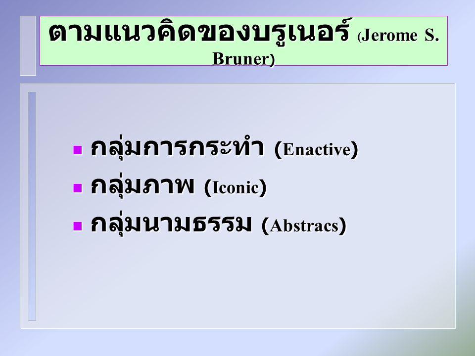 n กลุ่มการกระทำ (Enactive) n กลุ่มภาพ (Iconic) n กลุ่มนามธรรม (Abstracs) ตามแนวคิดของบรูเนอร์ ( Jerome S. Bruner )