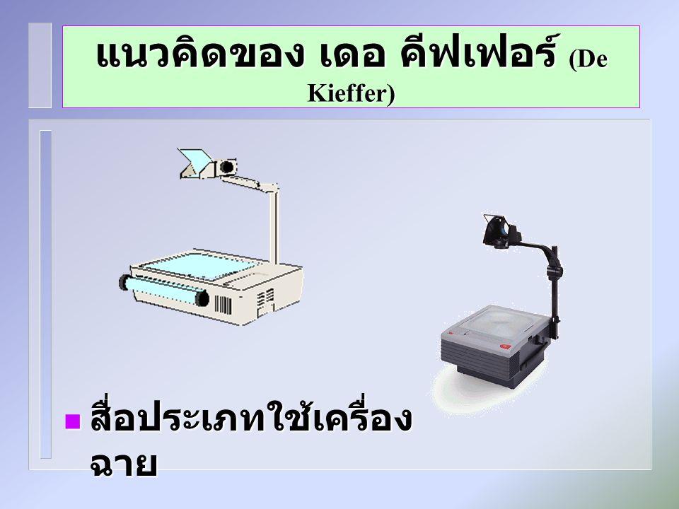 สื่อประเภทใช้เครื่อง ฉาย สื่อประเภทใช้เครื่อง ฉาย แนวคิดของ เดอ คีฟเฟอร์ (De Kieffer)