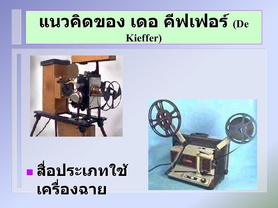 สื่อประเภทใช้ เครื่องฉาย สื่อประเภทใช้ เครื่องฉาย แนวคิดของ เดอ คีฟเฟอร์ (De Kieffer)