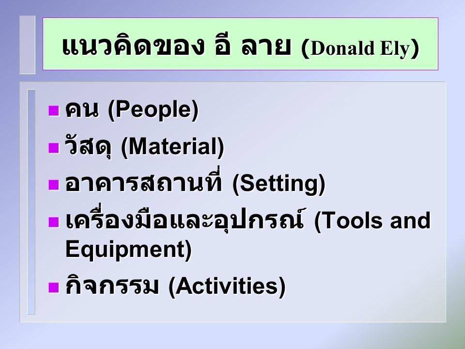 คน (People) คน (People) วัสดุ (Material) วัสดุ (Material) อาคารสถานที่ (Setting) อาคารสถานที่ (Setting) เครื่องมือและอุปกรณ์ (Tools and Equipment) เคร