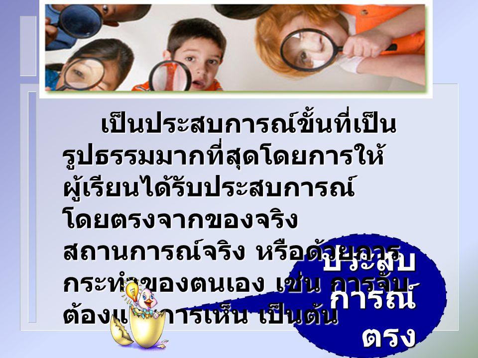 คน (People) คน (People) วัสดุ (Material) วัสดุ (Material) อาคารสถานที่ (Setting) อาคารสถานที่ (Setting) เครื่องมือและอุปกรณ์ (Tools and Equipment) เครื่องมือและอุปกรณ์ (Tools and Equipment) กิจกรรม (Activities) กิจกรรม (Activities) แนวคิดของ อี ลาย (Donald Ely)