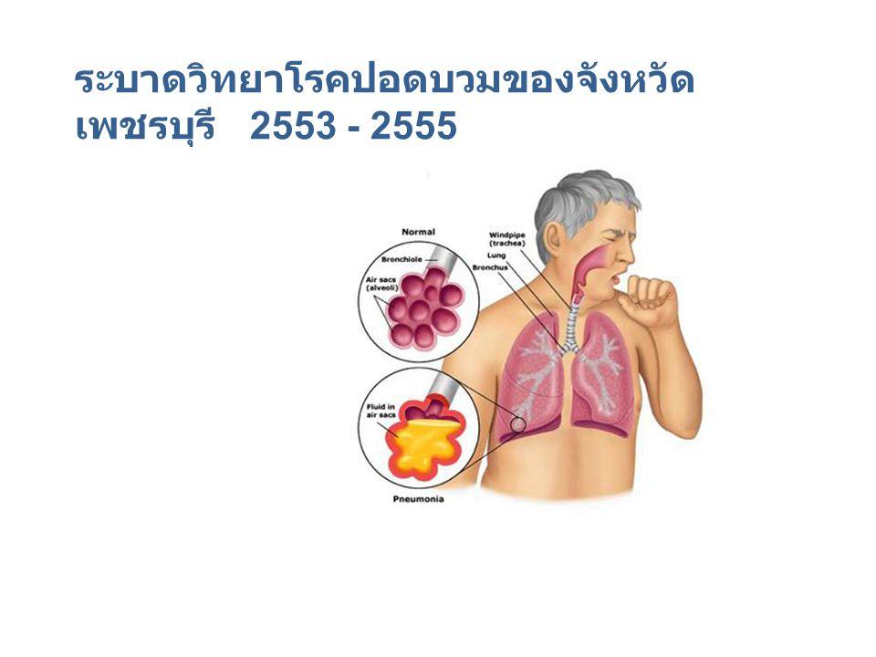 จำนวนผู้ป่วยโรคปอดบวม และจำนวนป่วย ตาย ปี 2553 - 2555
