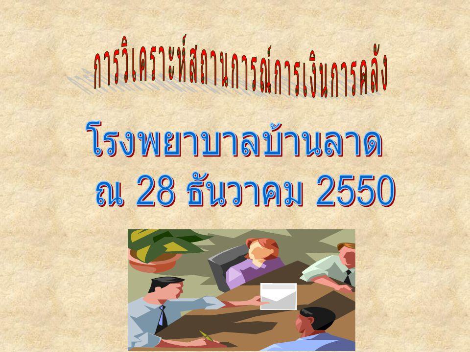 การบริหารประสิทธิภาพ ด้านการเงินการคลัง ปีงบประมาณ 2551 รพ. บ้านลาด ณ 28 ธันวาคม 2550
