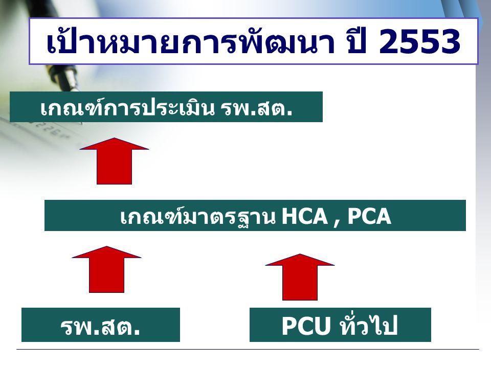 เป้าหมายการพัฒนา ปี 2553 PCU ทั่วไป เกณฑ์มาตรฐาน HCA, PCA เกณฑ์การประเมิน รพ.สต. รพ.สต.