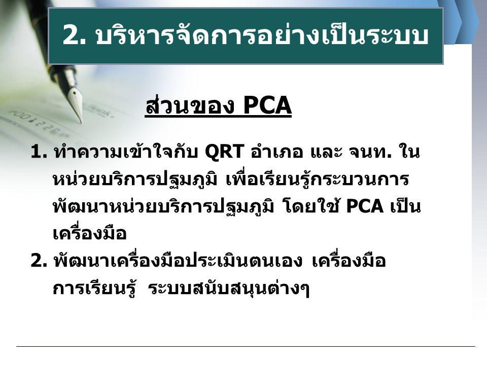2. บริหารจัดการอย่างเป็นระบบ ส่วนของ PCA 1. ทำความเข้าใจกับ QRT อำเภอ และ จนท. ใน หน่วยบริการปฐมภูมิ เพื่อเรียนรู้กระบวนการ พัฒนาหน่วยบริการปฐมภูมิ โด