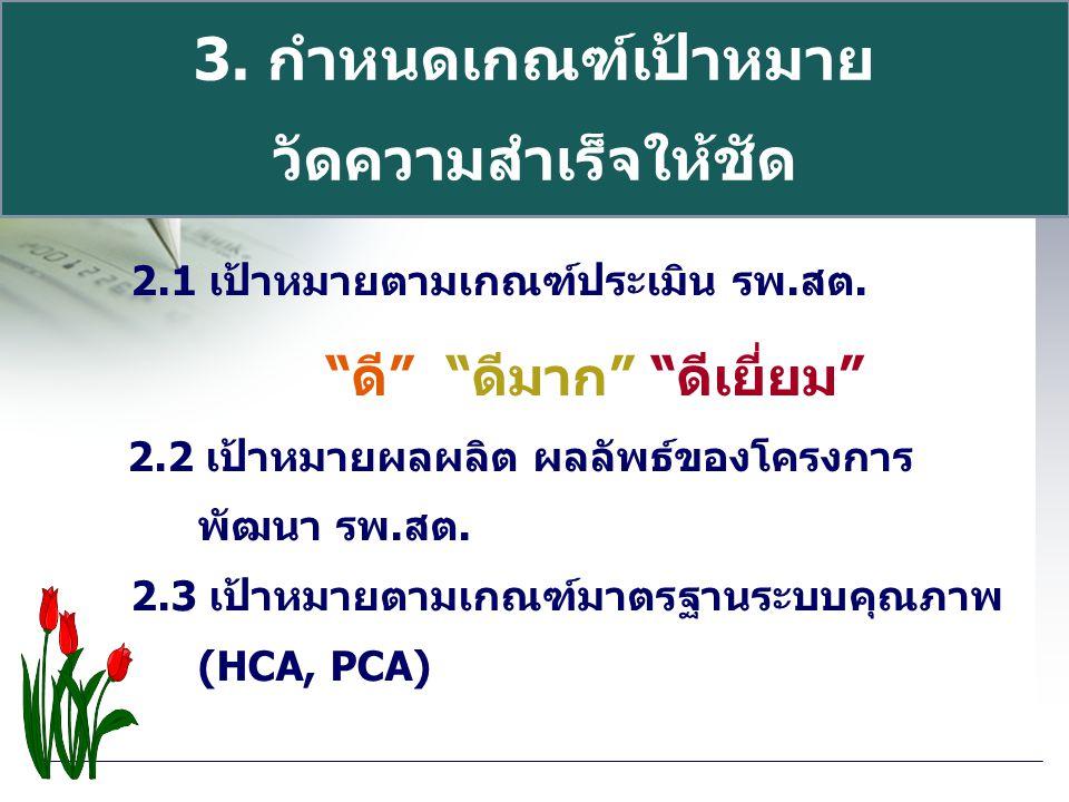 """2.1 เป้าหมายตามเกณฑ์ประเมิน รพ.สต. """"ดี"""" """"ดีมาก"""" """"ดีเยี่ยม"""" 2.2 เป้าหมายผลผลิต ผลลัพธ์ของโครงการ พัฒนา รพ.สต. 2.3 เป้าหมายตามเกณฑ์มาตรฐานระบบคุณภาพ (HC"""