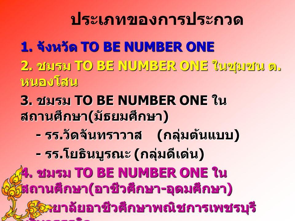 ประเภทของการประกวด 1. จังหวัด TO BE NUMBER ONE 2. ชมรม TO BE NUMBER ONE ในชุมชน ต. หนองโสน 3. ชมรม TO BE NUMBER ONE ใน สถานศึกษา ( มัธยมศึกษา ) - รร.