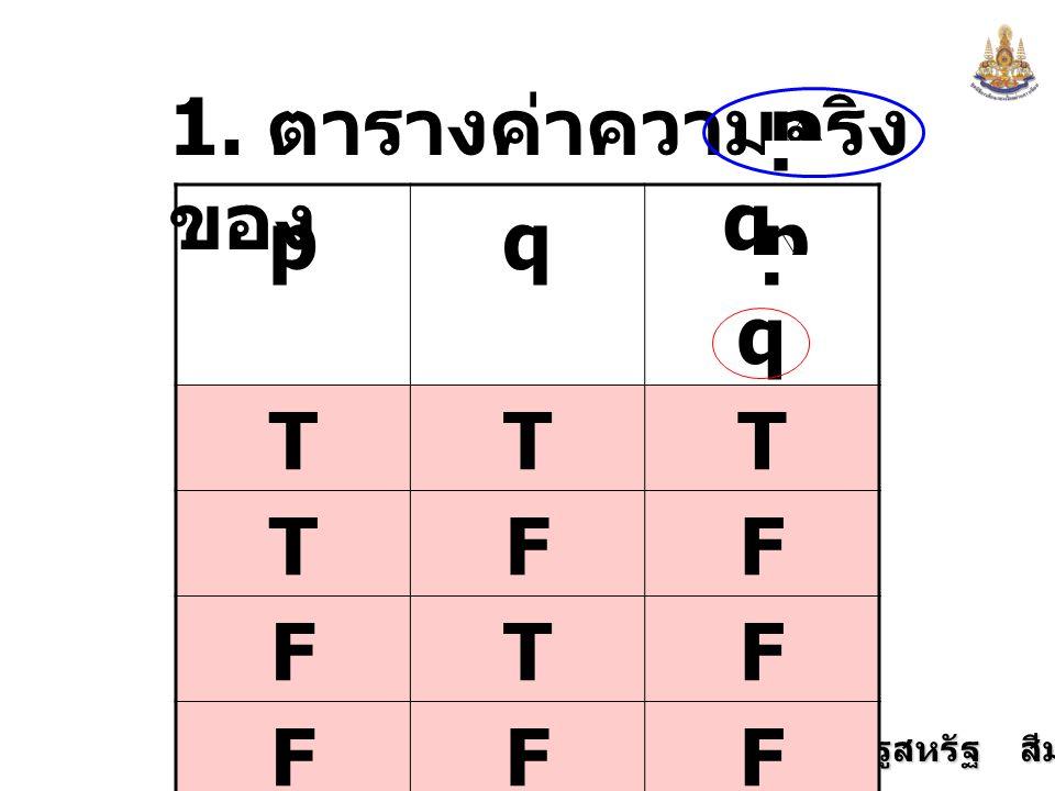 ครูสหรัฐ สีมานนท์ pq p q TTT TFF FTF FFF 1. ตารางค่าความจริง ของ p q