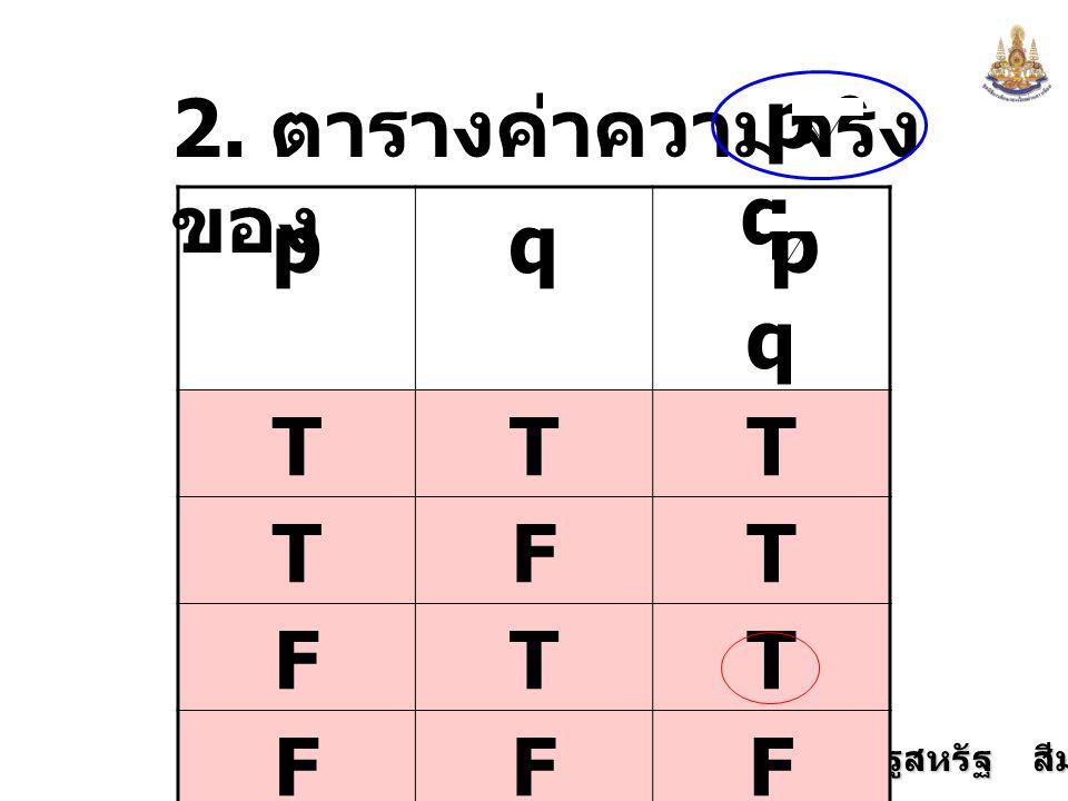 ครูสหรัฐ สีมานนท์ pq p q TTT TFT FTT FFF 2. ตารางค่าความจริง ของ p q