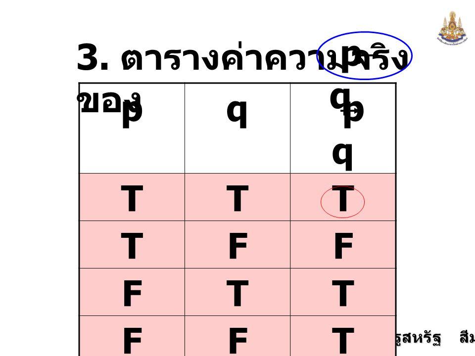 ครูสหรัฐ สีมานนท์ pq p q TTT TFF FTT FFT 3. ตารางค่าความจริง ของ p q