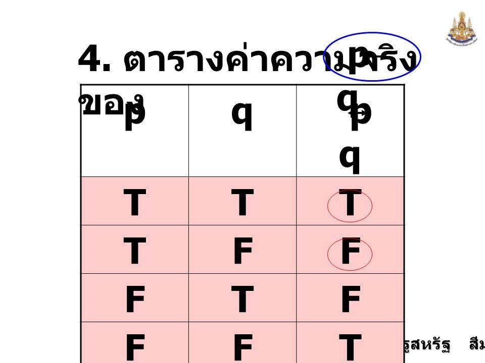 ครูสหรัฐ สีมานนท์ pq p q TTT TFF FTF FFT 4. ตารางค่าความจริง ของ p q