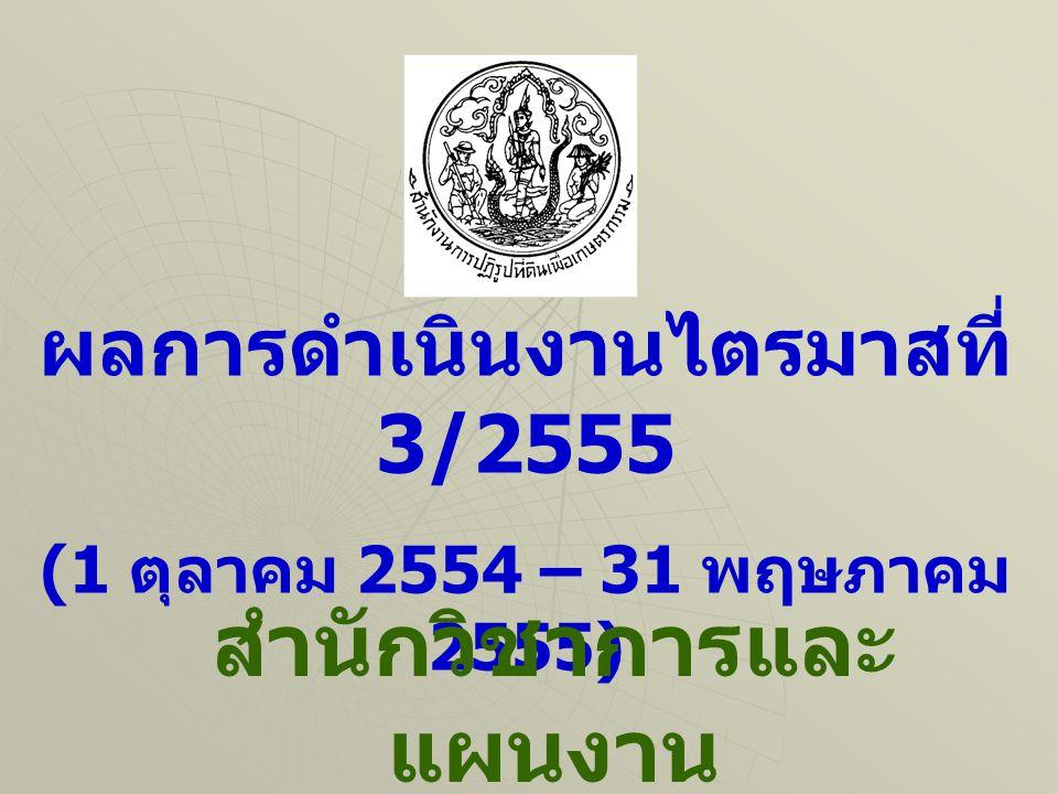 ผลการดำเนินงานไตรมาสที่ 3/2555 (1 ตุลาคม 2554 – 31 พฤษภาคม 2555) สำนักวิชาการและ แผนงาน