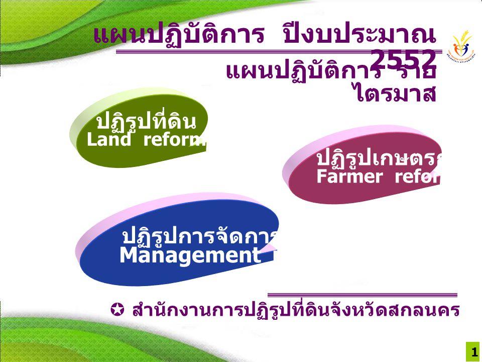 ปฏิรูปที่ดิน Land reform แผนปฏิบัติการ ปีงบประมาณ 2552 ปฏิรูปเกษตรกร Farmer reform ปฏิรูปการจัดการ Management reform  สำนักงานการปฏิรูปที่ดินจังหวัดส