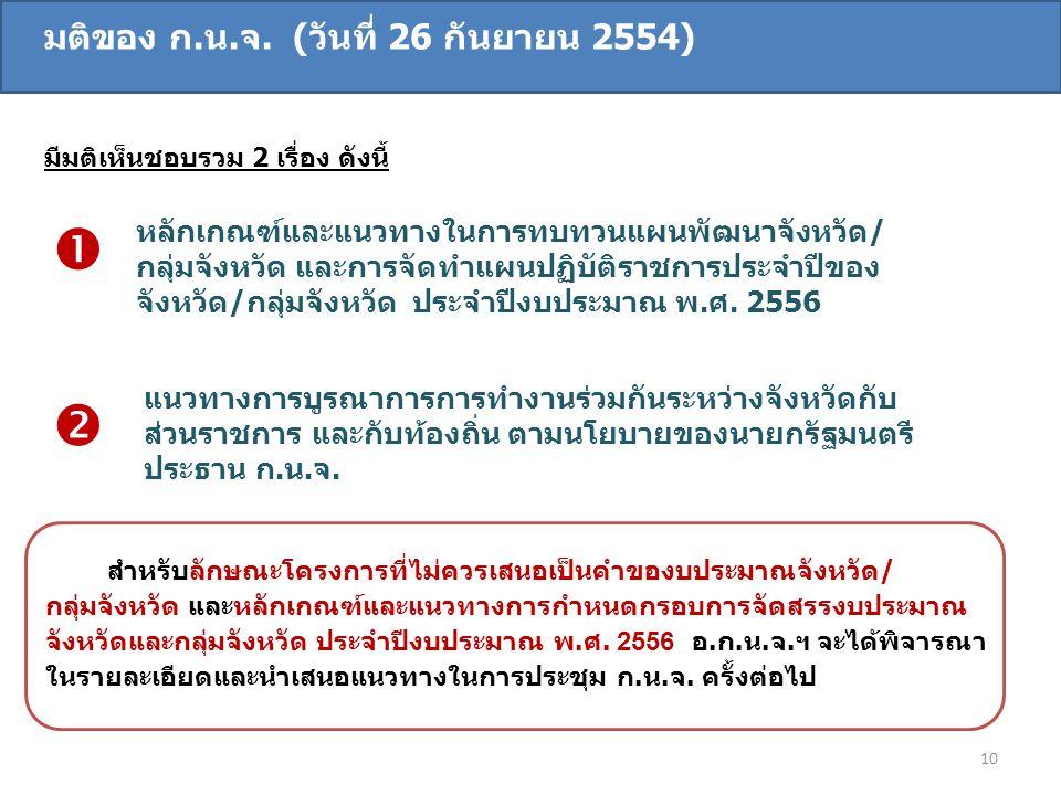 10 มติของ ก.น.จ. (วันที่ 26 กันยายน 2554) แนวทางการบูรณาการการทำงานร่วมกันระหว่างจังหวัดกับ ส่วนราชการ และกับท้องถิ่น ตามนโยบายของนายกรัฐมนตรี ประธาน