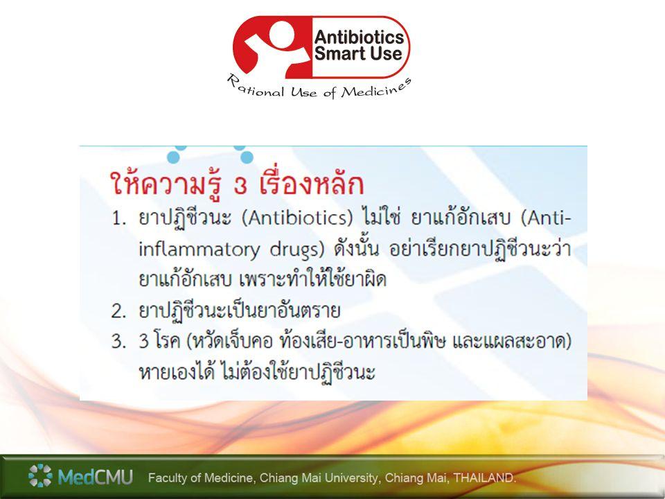 แนวทางการใช้ยาปฏิชีวนะในโรคติด เชื้อเฉียบพลันของระบบทางเดิน หายใจส่วนบน และอวัยวะใกล้เคียง โรคติดเชื้อที่พบได้บ่อยและการใช้ยาปฏิชีวนะมี ประโยชน์ – โรคต่อมทอลซิลอักเสบ หรือโรคคอหอยอักเสบ จากเชื้อ Group A Beta hemolytic streptocococcus (GABHS/GAS) โรคที่การใช้ยาปฏิชีวนะอาจมีประโยชน์ – โรคหูน้ำหนวกเฉียบพลัน – โรคไซนัสอักเสบเฉียบพลัน โรคที่ยาปฏิชีวนะไม่มีประโยชน์ – โรคหวัด โรคไข้หวัดใหญ่ และโรคคออักเสบจาก เชื้อไวรัส รวมทั้งโรคหลอดลมอักเสบเฉียบพลัน