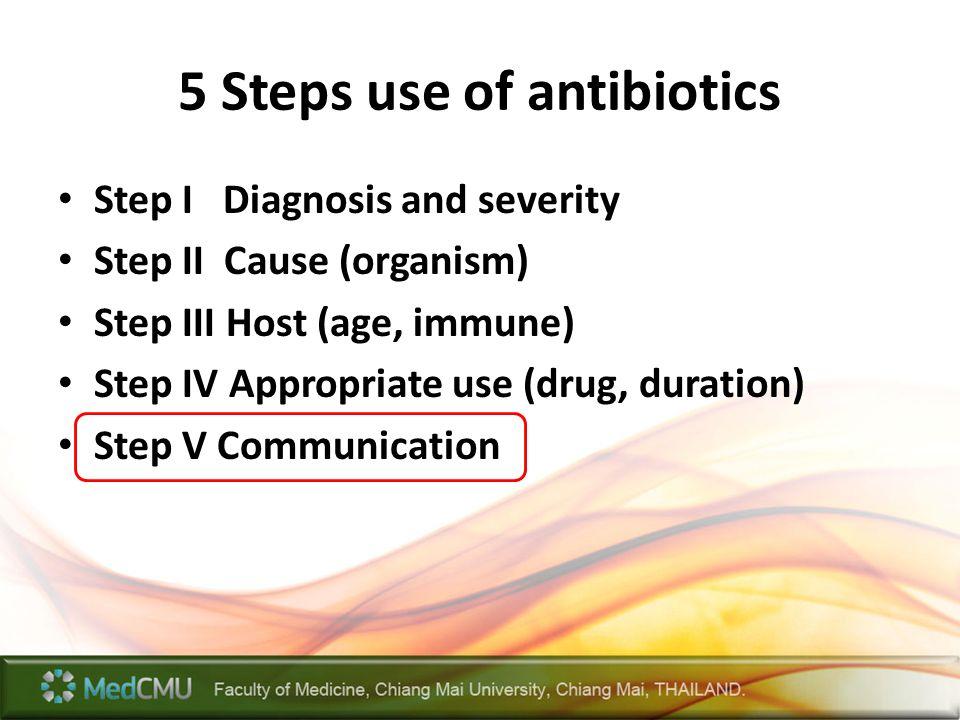 Antibiotic selection 1 st line2 nd line3 rd line Amox(40-50) Amox(80-90) Amox-clav(80-90) Cefdinir(14) Cefuroxime(30) Cefditoren Clinda or Amoxy PLUS 3 rd gen ceph Ceftriaxine(50) Penicillin allergy Cephalosporin OR Azithro/Clarithro Clindamycin PLUS 3 rd gen ceph or TMP/SMX