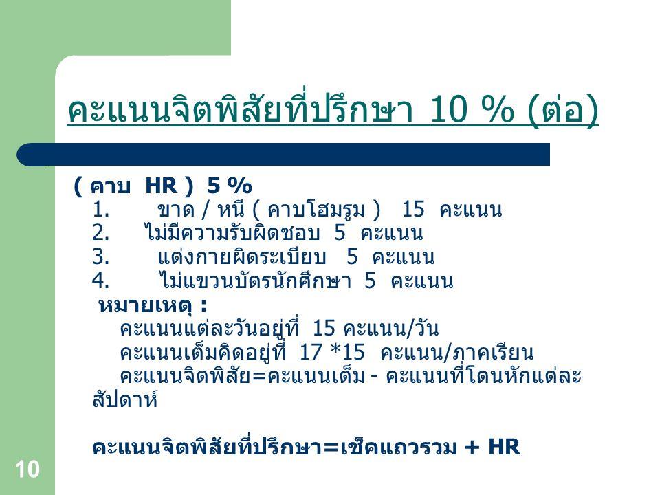 10 คะแนนจิตพิสัยที่ปรึกษา 10 % ( ต่อ ) ( คาบ HR ) 5 % 1. ขาด / หนี ( คาบโฮมรูม ) 15 คะแนน 2. ไม่มีความรับผิดชอบ 5 คะแนน 3. แต่งกายผิดระเบียบ 5 คะแนน 4