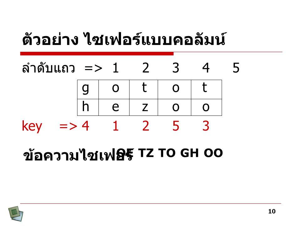 10 ตัวอย่าง ไซเฟอร์แบบคอลัมน์ ลำดับแถว =>12345 gotot hezoo key =>41253 OE TZ TO GH OO ข้อความไซเฟอร์