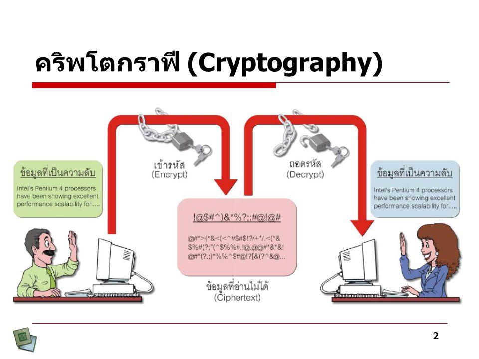 3 องค์ประกอบของรหัสลับ  ข้อความต้นฉบับ (Plain text) คือ ข้อมูลต้นฉบับ ซึ่งเป็นข้อความที่สามารถอ่านแล้วเข้าใจ  อัลกอริทึมการเข้ารหัสลับ (Encryption Algorithm) คือ กระบวนการหรือขั้นตอนที่ใช้ใน การแปลงข้อมูลต้นฉบับเป็นข้อมูลที่ได้รับการ เข้ารหัส  กุญแจลับ (Key) คือ เป็นกุญแจที่ใช้ร่วมกับ อัลกอริทึมในการเข้ารหัส และถอดรหัส  ข้อความไซเฟอร์ (Ciphertext) คือ ข้อมูลหรือ ข่าวสารที่ได้รับการเข้ารหัส ทำให้อ่านไม่รู้เรื่อง  อัลกอริทึมการถอดรหัสลับ (Decryption Algorithm) คือ กระบวนการหรือขั้นตอนในการ แปลงข้อความไซเฟอร์ให้กลับเป็นข้อความต้นฉบับ โดยอาศัยกุญแจลับดอกเดียวกัน