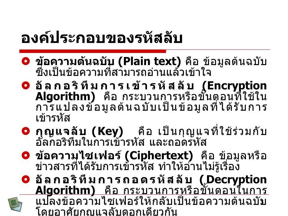 3 องค์ประกอบของรหัสลับ  ข้อความต้นฉบับ (Plain text) คือ ข้อมูลต้นฉบับ ซึ่งเป็นข้อความที่สามารถอ่านแล้วเข้าใจ  อัลกอริทึมการเข้ารหัสลับ (Encryption A