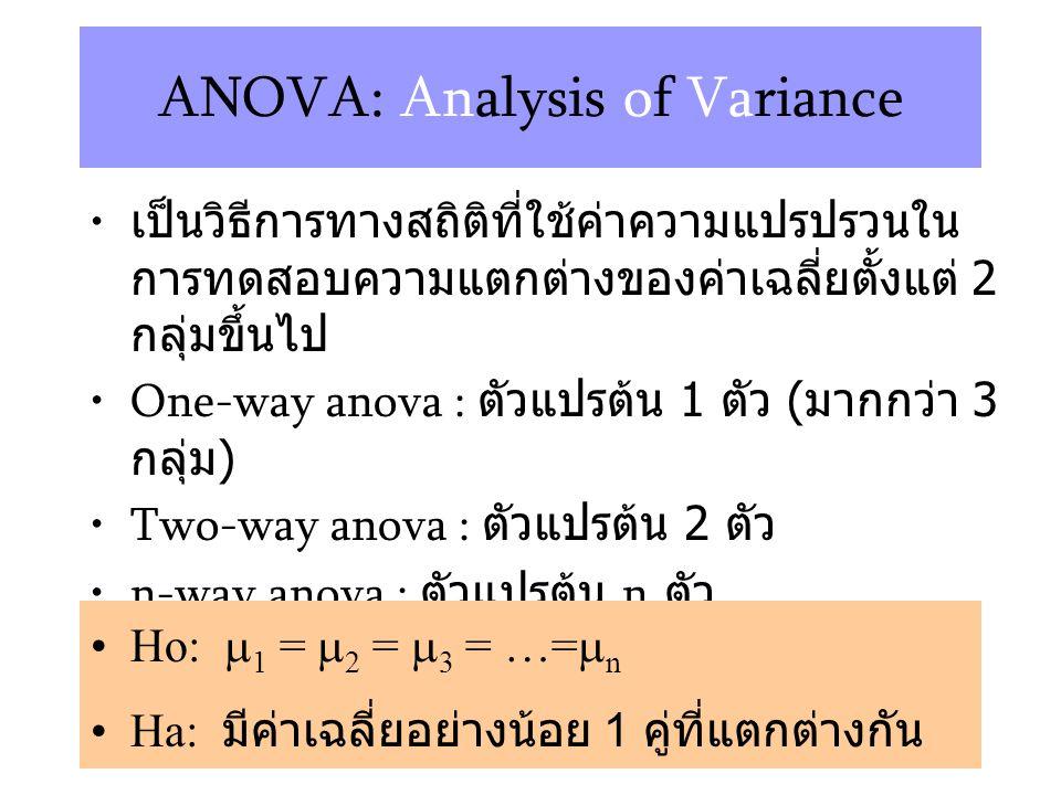 ANOVA: Analysis of Variance เป็นวิธีการทางสถิติที่ใช้ค่าความแปรปรวนใน การทดสอบความแตกต่างของค่าเฉลี่ยตั้งแต่ 2 กลุ่มขึ้นไป One-way anova : ตัวแปรต้น 1 ตัว ( มากกว่า 3 กลุ่ม ) Two-way anova : ตัวแปรต้น 2 ตัว n-way anova : ตัวแปรต้น n ตัว ตัวแปรตาม 1 ตัว Ho:  1 =  2 =  3 = …=  n Ha: มีค่าเฉลี่ยอย่างน้อย 1 คู่ที่แตกต่างกัน