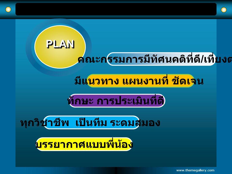 www.themegallery.com คณะกรรมการมีทัศนคติที่ดี / เที่ยงตรง PLANPLAN มีแนวทาง แผนงานที่ ชัดเจน ทักษะ การประเมินที่ดี ทุกวิชาชีพ เป็นทีม ระดมสมอง บรรยากา