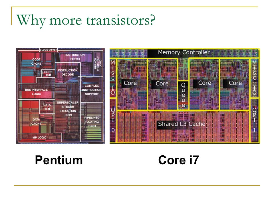 Why more transistors PentiumCore i7