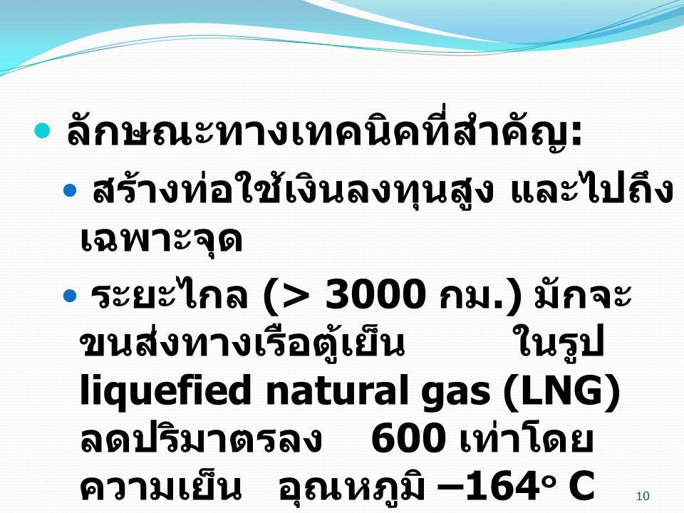 10 ลักษณะทางเทคนิคที่สำคัญ : สร้างท่อใช้เงินลงทุนสูง และไปถึง เฉพาะจุด ระยะไกล (> 3000 กม.) มักจะ ขนส่งทางเรือตู้เย็น ในรูป liquefied natural gas (LNG