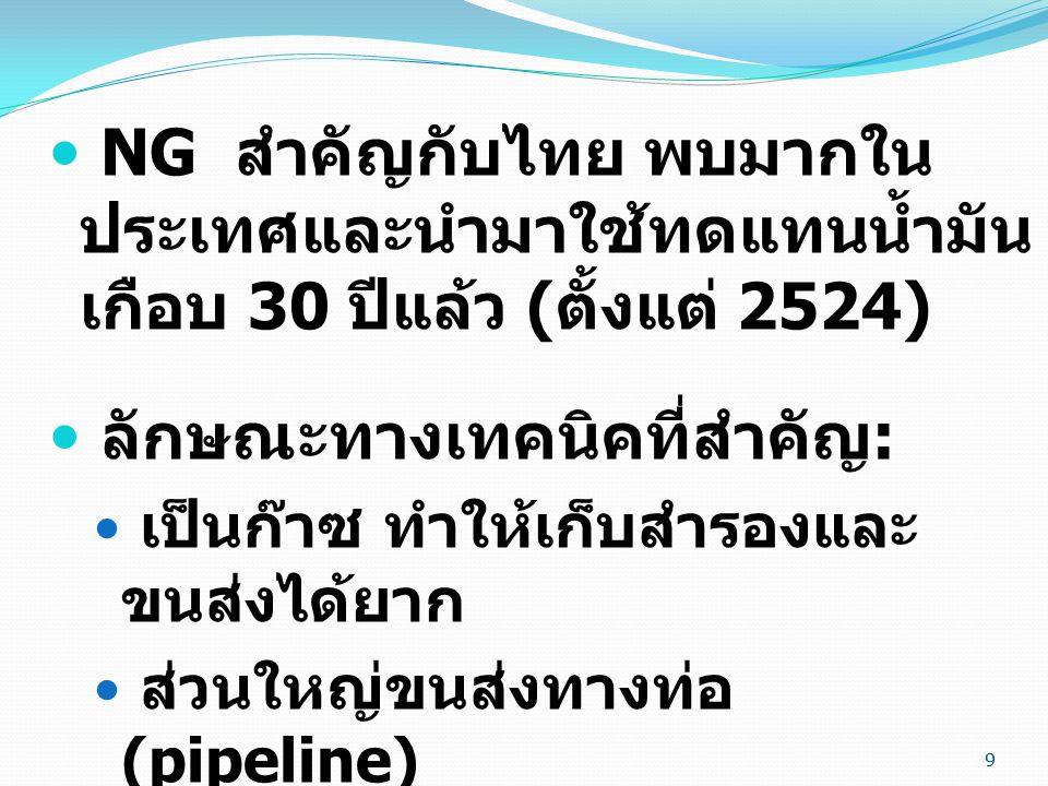9 NG สำคัญกับไทย พบมากใน ประเทศและนำมาใช้ทดแทนน้ำมัน เกือบ 30 ปีแล้ว ( ตั้งแต่ 2524) ลักษณะทางเทคนิคที่สำคัญ : เป็นก๊าซ ทำให้เก็บสำรองและ ขนส่งได้ยาก
