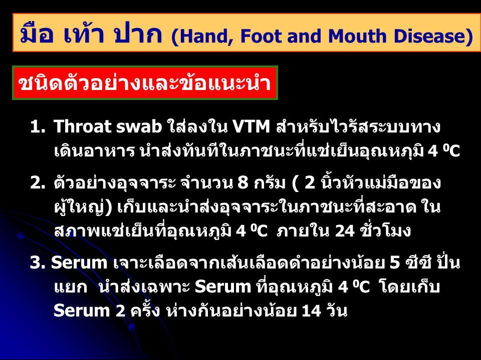 มือ เท้า ปาก (Hand, Foot and Mouth Disease) ชนิดตัวอย่างและข้อแนะนำ 1.Throat swab ใส่ลงใน VTM สำหรับไวรัสระบบทาง เดินอาหาร นำส่งทันทีในภาชนะที่แช่เย็น