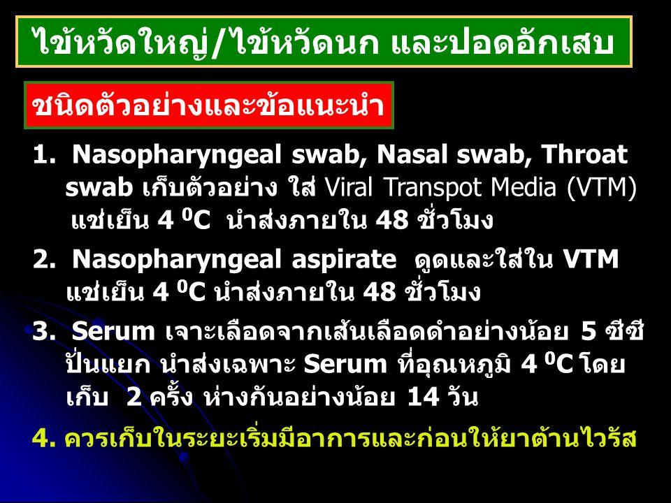 ไข้หวัดใหญ่/ไข้หวัดนก และปอดอักเสบ ชนิดตัวอย่างและข้อแนะนำ 1. Nasopharyngeal swab, Nasal swab, Throat swab เก็บตัวอย่าง ใส่ Viral Transpot Media (VTM)