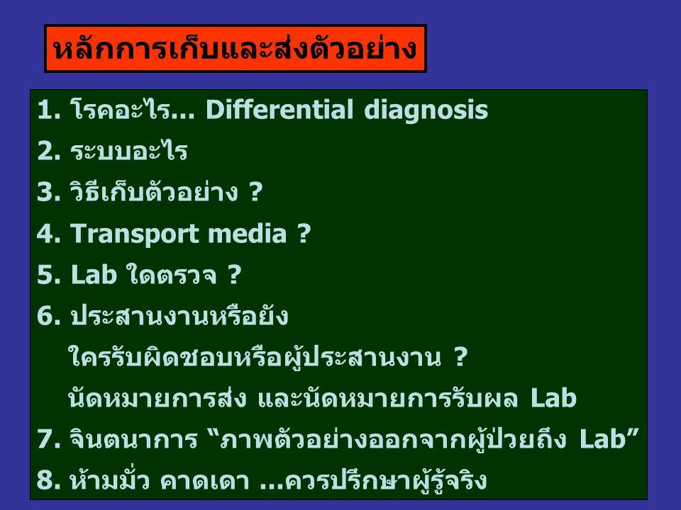 หลักการเก็บและส่งตัวอย่าง 1.โรคอะไร... Differential diagnosis 2.ระบบอะไร 3.วิธีเก็บตัวอย่าง ? 4.Transport media ? 5.Lab ใดตรวจ ? 6.ประสานงานหรือยัง ใค