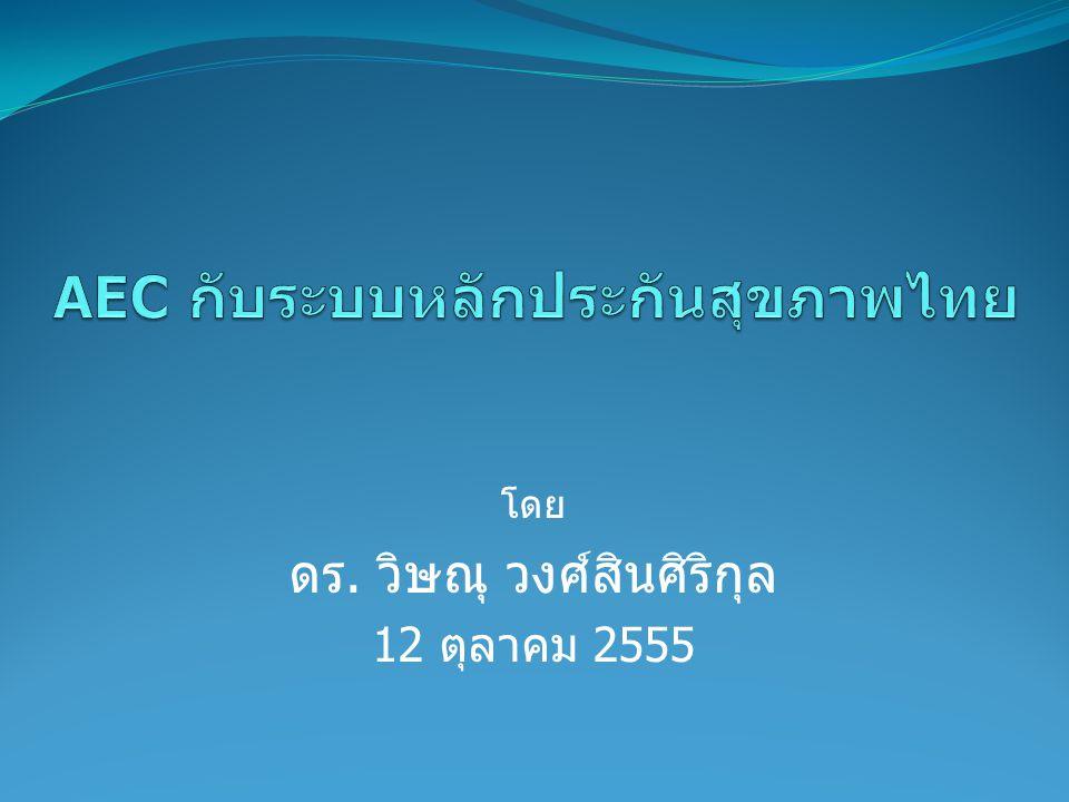 โดย ดร. วิษณุ วงศ์สินศิริกุล 12 ตุลาคม 2555
