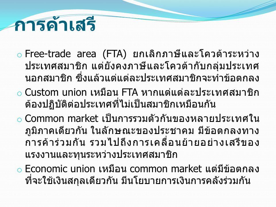 การค้าเสรี o Free-trade area (FTA) ยกเลิกภาษีและโควต้าระหว่าง ประเทศสมาชิก แต่ยังคงภาษีและโควต้ากับกลุ่มประเทศ นอกสมาชิก ซึ่งแล้วแต่แต่ละประเทศสมาชิกจะทำข้อตกลง o Custom union เหมือน FTA หากแต่แต่ละประเทศสมาชิก ต้องปฏิบัติต่อประเทศที่ไม่เป็นสมาชิกเหมือนกัน o Common market เป็นการรวมตัวกันของหลายประเทศใน ภูมิภาคเดียวกัน ในลักษณะของประชาคม มีข้อตกลงทาง การค้าร่วมกัน รวมไปถึงการเคลื่อนย้ายอย่างเสรีของ แรงงานและทุนระหว่างประเทศสมาชิก o Economic union เหมือน common market แต่มีข้อตกลง ที่จะใช้เงินสกุลเดียวกัน มีนโยบายการเงินการคลังร่วมกัน