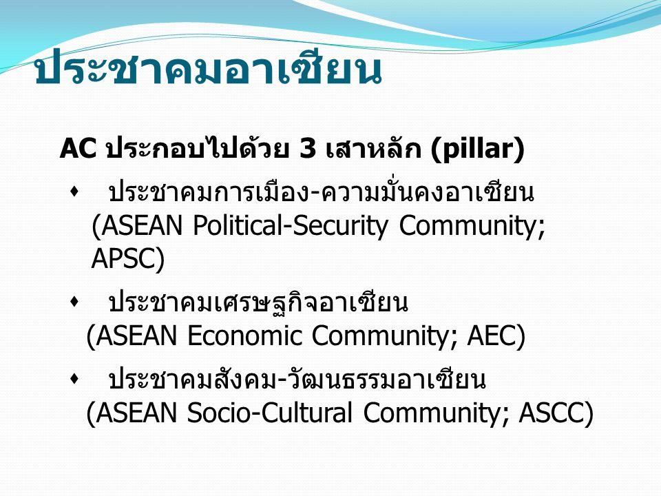 ประชาคมอาเซียน AC ประกอบไปด้วย 3 เสาหลัก (pillar)  ประชาคมการเมือง-ความมั่นคงอาเซียน (ASEAN Political-Security Community; APSC)  ประชาคมเศรษฐกิจอาเซียน (ASEAN Economic Community; AEC)  ประชาคมสังคม-วัฒนธรรมอาเซียน (ASEAN Socio-Cultural Community; ASCC)