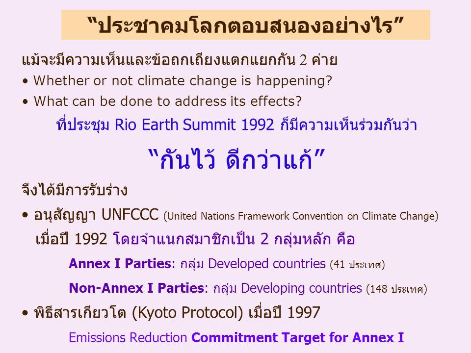 ประชาคมโลกตอบสนองอย่างไร แม้จะมีความเห็นและข้อถกเถียงแตกแยกกัน  ค่าย Whether or not climate change is happening.
