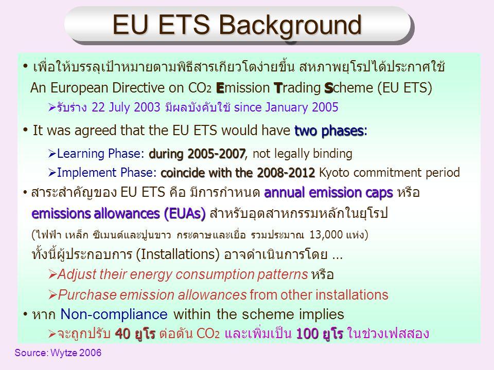 EU ETS Background เพื่อให้บรรลุเป้าหมายตามพิธีสารเกียวโตง่ายขึ้น สหภาพยุโรปได้ประกาศใช้ ETS An European Directive on CO 2 Emission Trading Scheme (EU ETS)  รับร่าง 22 July 2003 มีผลบังคับใช้ since January 2005 two phases It was agreed that the EU ETS would have two phases: during 2005-2007  Learning Phase: during 2005-2007, not legally binding coincide with the 2008-2012  Implement Phase: coincide with the 2008-2012 Kyoto commitment period annual emission caps สาระสำคัญของ EU ETS คือ มีการกำหนด annual emission caps หรือ emissions allowances (EUAs) emissions allowances (EUAs) สำหรับอุตสาหกรรมหลักในยุโรป (ไฟฟ้า เหล็ก ซีเมนต์และปูนขาว กระดาษและเยื่อ รวมประมาณ 13,000 แห่ง) ทั้งนี้ผู้ประกอบการ (Installations) อาจดำเนินการโดย …  Adjust their energy consumption patterns หรือ  Purchase emission allowances from other installations หาก Non-compliance within the scheme implies 40 ยูโร 100 ยูโร  จะถูกปรับ 40 ยูโร ต่อตัน CO 2 และเพิ่มเป็น 100 ยูโร ในช่วงเฟสสอง Source: Wytze 2006 EU ETS Background