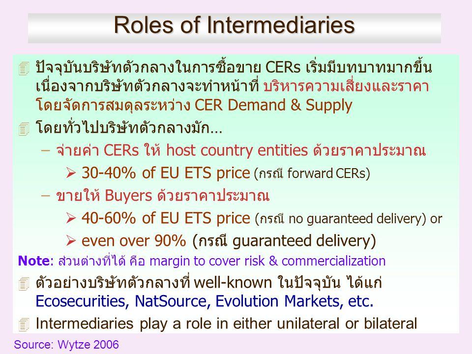 4 ปัจจุบันบริษัทตัวกลางในการซื้อขาย CERs เริ่มมีบทบาทมากขึ้น เนื่องจากบริษัทตัวกลางจะทำหน้าที่ บริหารความเสี่ยงและราคา โดยจัดการสมดุลระหว่าง CER Demand & Supply 4 โดยทั่วไปบริษัทตัวกลางมัก… –จ่ายค่า CERs ให้ host country entities ด้วยราคาประมาณ  30-40% of EU ETS price (กรณี forward CERs) –ขายให้ Buyers ด้วยราคาประมาณ  40-60% of EU ETS price (กรณี no guaranteed delivery) or  even over 90% (กรณี guaranteed delivery) Note: ส่วนต่างที่ได้ คือ margin to cover risk & commercialization 4 ตัวอย่างบริษัทตัวกลางที่ well-known ในปัจจุบัน ได้แก่ Ecosecurities, NatSource, Evolution Markets, etc.