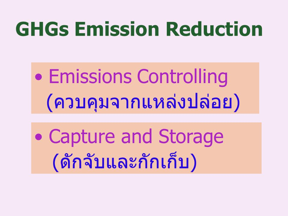 Emissions Controlling Energy Efficiency and Conservation Fuel Switching  Management Techniques  Specific Techniques  Low Carbon Fuels เช่น switching from coal or oil to NG  No Carbon Fuels - Biomass - Other Renewables - Biogas