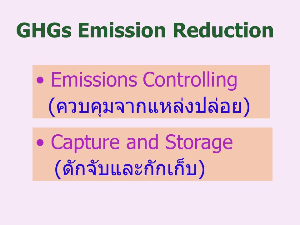GHGs Emission Reduction Emissions Controlling (ควบคุมจากแหล่งปล่อย) Capture and Storage (ดักจับและกักเก็บ)