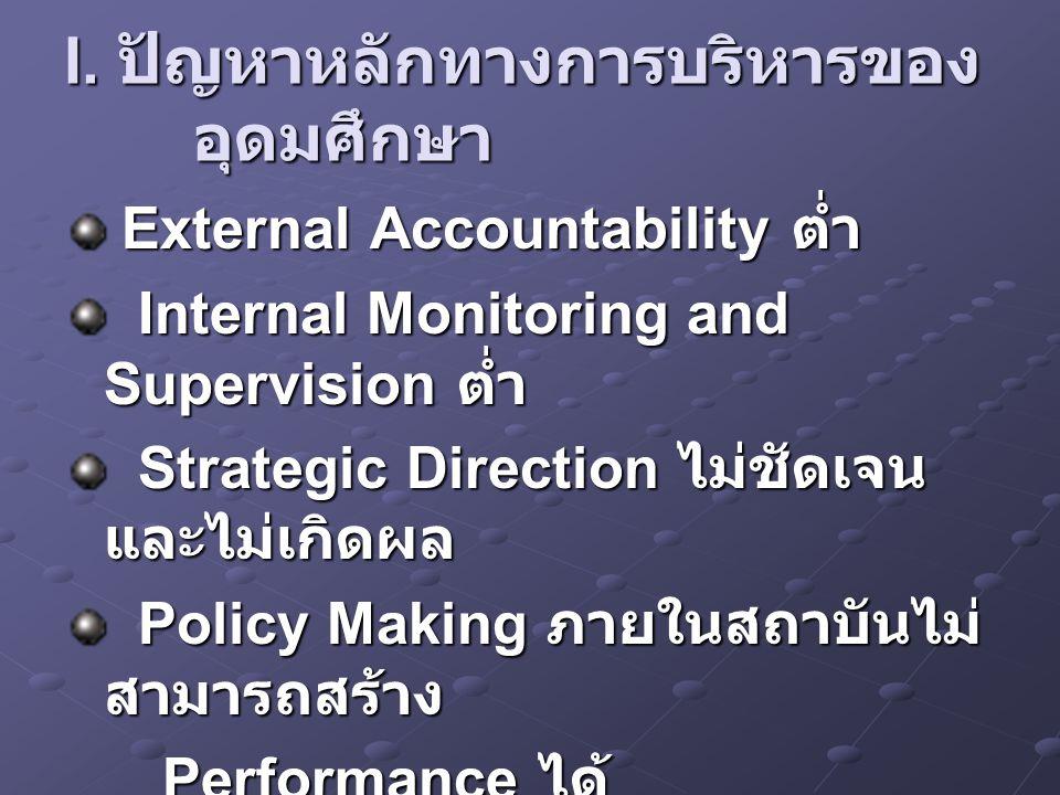 I. ปัญหาหลักทางการบริหารของ อุดมศึกษา External Accountability ต่ำ External Accountability ต่ำ Internal Monitoring and Supervision ต่ำ Internal Monitor