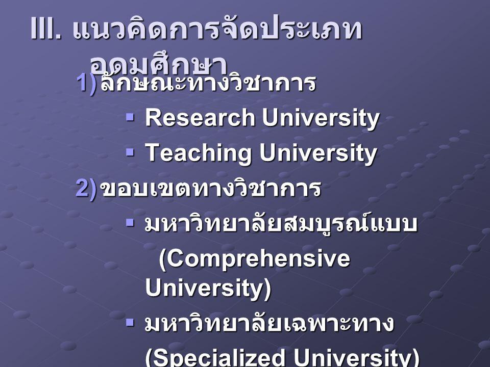 III. แนวคิดการจัดประเภท อุดมศึกษา  ลักษณะทางวิชาการ  Research University  Teaching University  ขอบเขตทางวิชาการ  มหาวิทยาลัยสมบูรณ์แบบ (Compreh