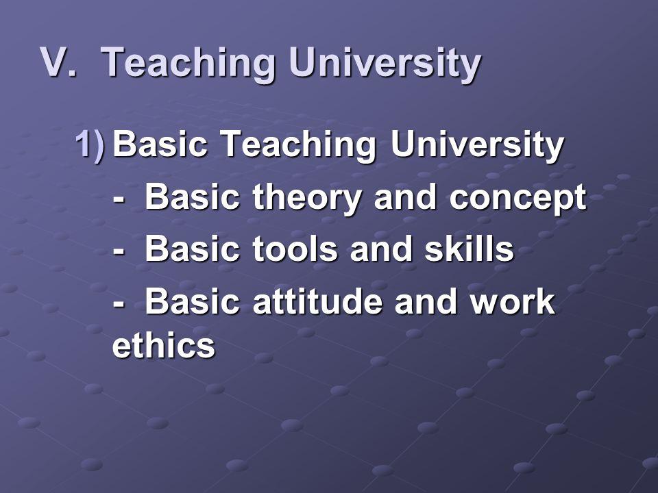 V. Teaching University  Basic Teaching University - Basic theory and concept - Basic tools and skills - Basic attitude and work ethics