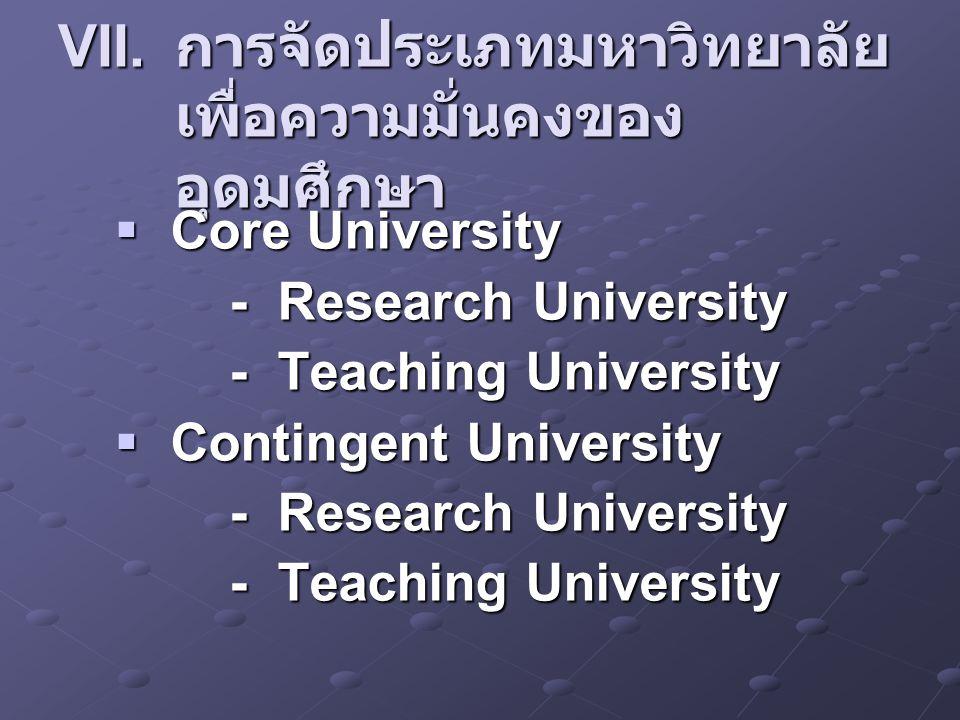 VII. การจัดประเภทมหาวิทยาลัย เพื่อความมั่นคงของ อุดมศึกษา  Core University - Research University - Research University - Teaching University - Teachi
