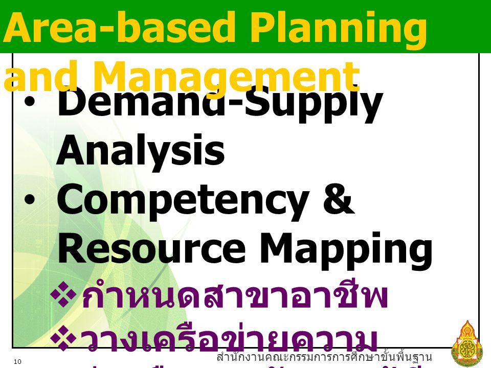 สำนักงานคณะกรรมการการศึกษาขั้นพื้นฐาน 10 Demand-Supply Analysis Competency & Resource Mapping  กำหนดสาขาอาชีพ  วางเครือข่ายความ ร่วมมือการพัฒนาผู้เรียน เช่น มหาวิทยาลัย หน่วยราชการ เอกชน ท้องถิ่น Area-based Planning and Management