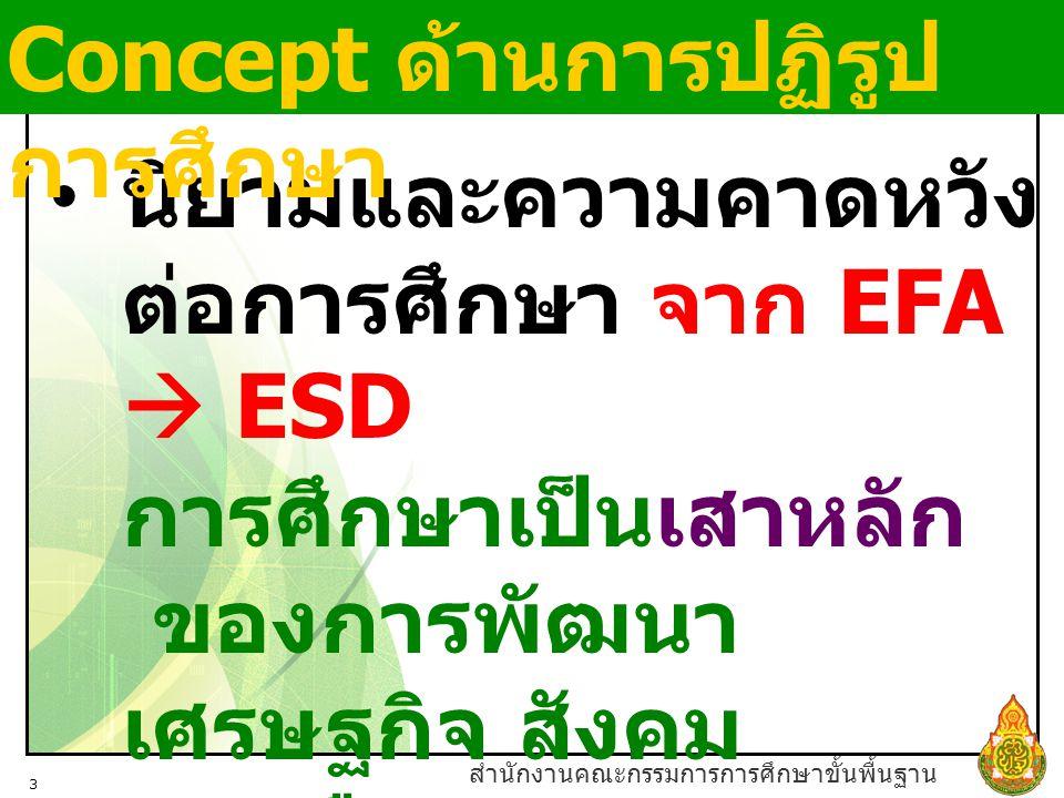 สำนักงานคณะกรรมการการศึกษาขั้นพื้นฐาน 3 นิยามและความคาดหวัง ต่อการศึกษา จาก EFA  ESD การศึกษาเป็นเสาหลัก ของการพัฒนา เศรษฐกิจ สังคม การเมือง Education for the World of Work Concept ด้านการปฏิรูป การศึกษา