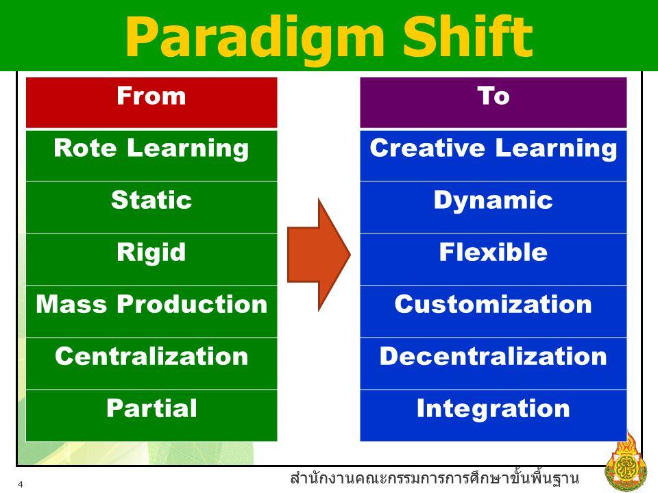สำนักงานคณะกรรมการการศึกษาขั้นพื้นฐาน 4 Paradigm Shift FromTo Rote LearningCreative Learning StaticDynamic RigidFlexible Mass ProductionCustomization CentralizationDecentralization PartialIntegration