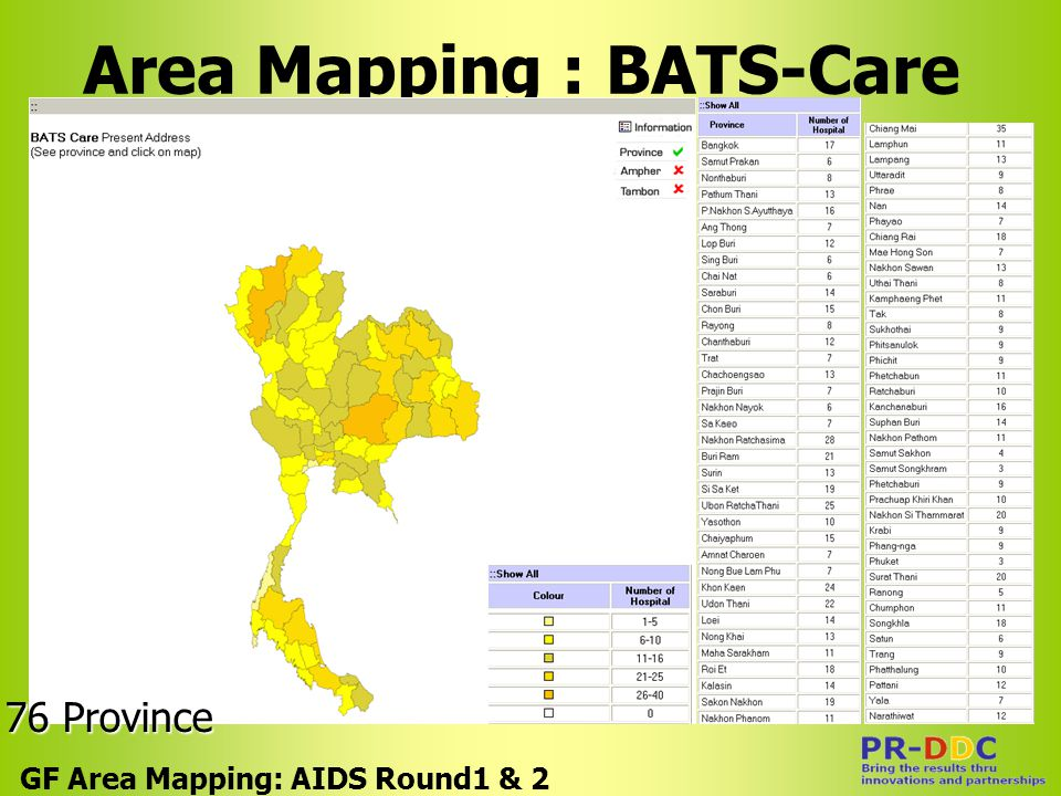 Area Mapping : BATS-Care GF Area Mapping: AIDS Round1 & 2 76 Province