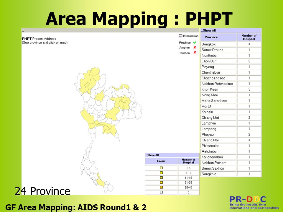 Area Mapping : PHPT GF Area Mapping: AIDS Round1 & 2 24 Province