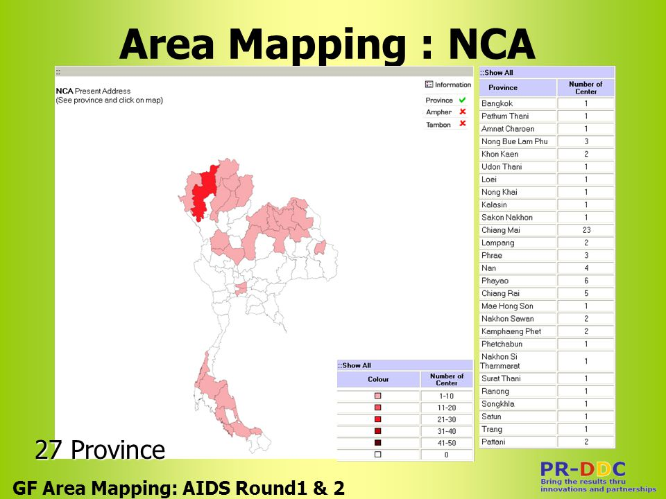 Area Mapping : NCA GF Area Mapping: AIDS Round1 & 2 27 Province